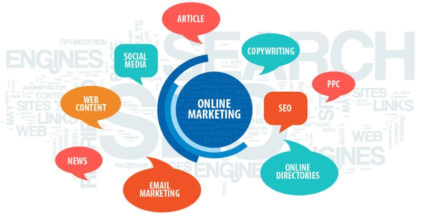Hỗ trợ marketing trường học hiệu quả cao